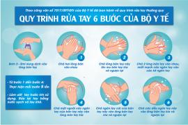 Ngăn ngừa virus Corona bằng cách rửa tay thường xuyên